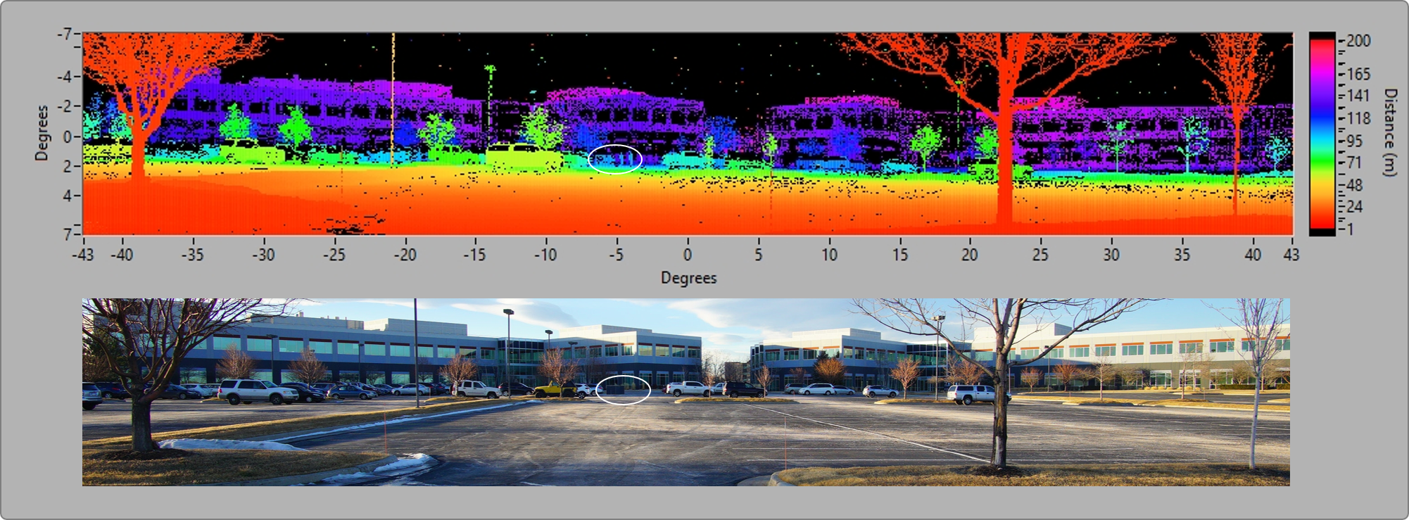 Insight LIDAR – Digital Coherent LIDAR ™